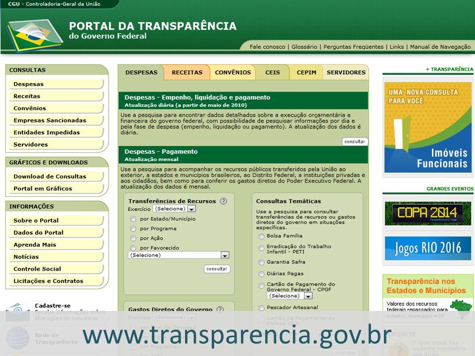 O PORTAL DA TRANSPARÊNCIA Portal em números Lançado em 2004 Em torno de 400 mil usuários/mês Em torno de 10 milhões páginas visitadas/mês Transparência sobre o gasto de cerca de R$ 11 trilhões
