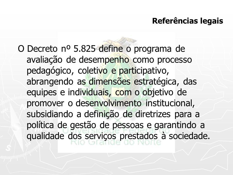 Referências legais O Decreto nº 5.825 define o programa de avaliação de desempenho como processo pedagógico, coletivo e participativo, abrangendo as d