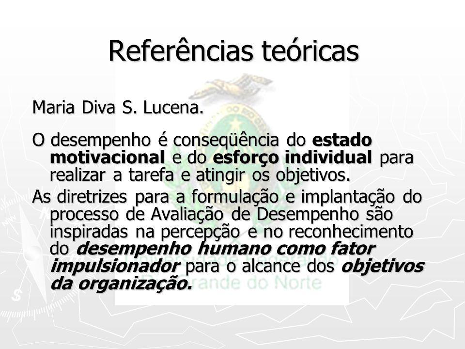 Referências teóricas Maria Diva S. Lucena. O desempenho é conseqüência do estado motivacional e do esforço individual para realizar a tarefa e atingir