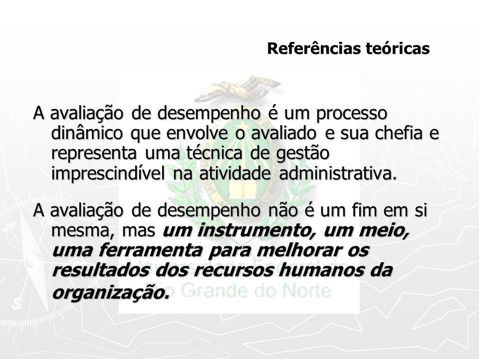 Referências teóricas A avaliação de desempenho é um processo dinâmico que envolve o avaliado e sua chefia e representa uma técnica de gestão imprescin