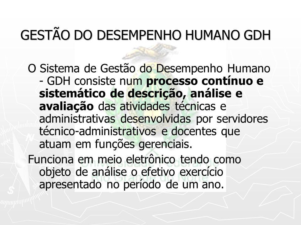 O Sistema de Gestão do Desempenho Humano - GDH consiste num processo contínuo e sistemático de descrição, análise e avaliação das atividades técnicas