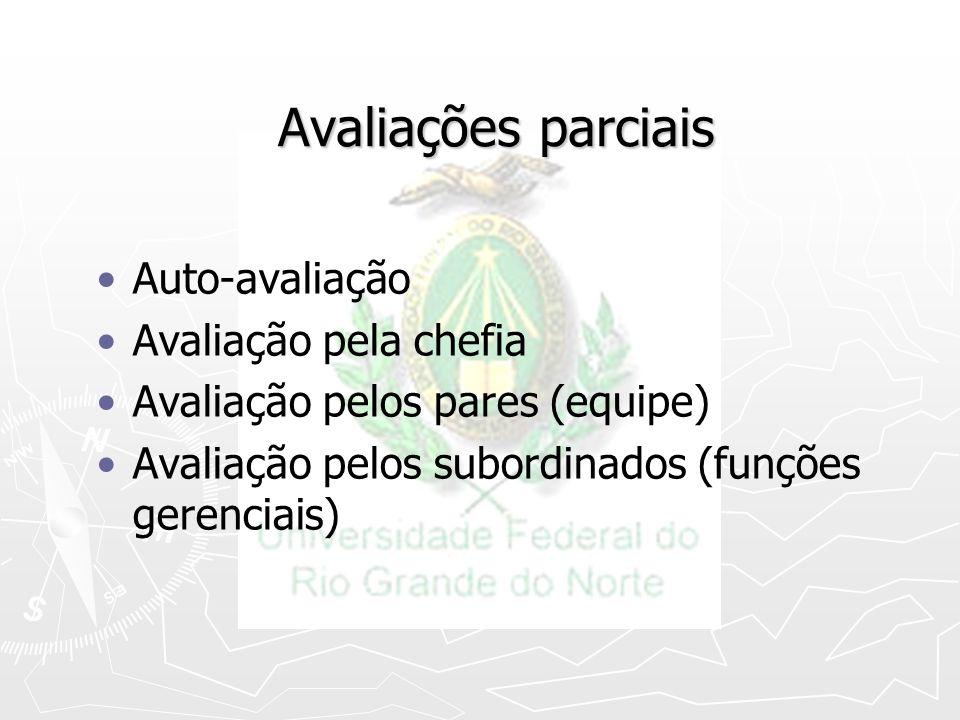 Avaliações parciais Auto-avaliação Avaliação pela chefia Avaliação pelos pares (equipe) Avaliação pelos subordinados (funções gerenciais)