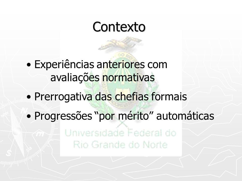 Contexto Experiências anteriores com avaliações normativas Prerrogativa das chefias formais Progressões por mérito automáticas