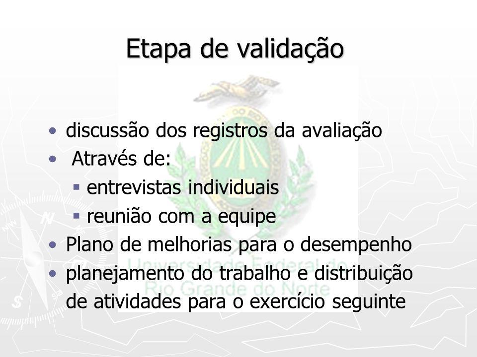 Etapa de validação discussão dos registros da avaliação Através de: entrevistas individuais reunião com a equipe Plano de melhorias para o desempenho