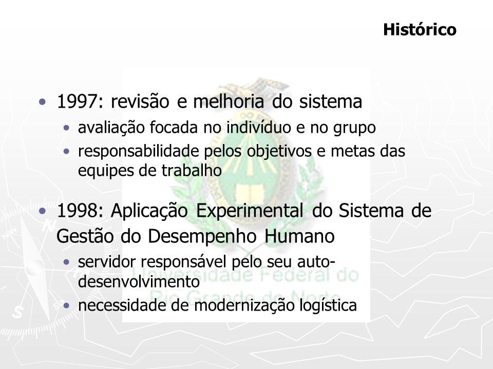 Histórico 1997: revisão e melhoria do sistema avaliação focada no indivíduo e no grupo responsabilidade pelos objetivos e metas das equipes de trabalh