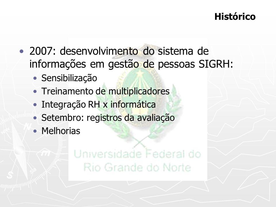 Histórico 2007: desenvolvimento do sistema de informações em gestão de pessoas SIGRH: Sensibilização Treinamento de multiplicadores Integração RH x in