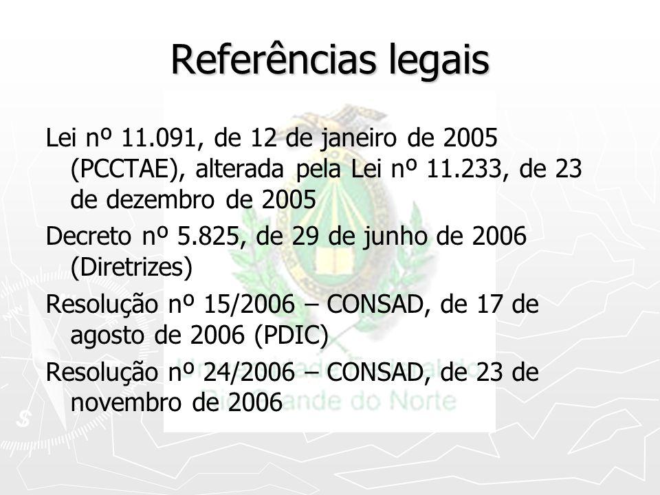 Referências legais Lei nº 11.091, de 12 de janeiro de 2005 (PCCTAE), alterada pela Lei nº 11.233, de 23 de dezembro de 2005 Decreto nº 5.825, de 29 de
