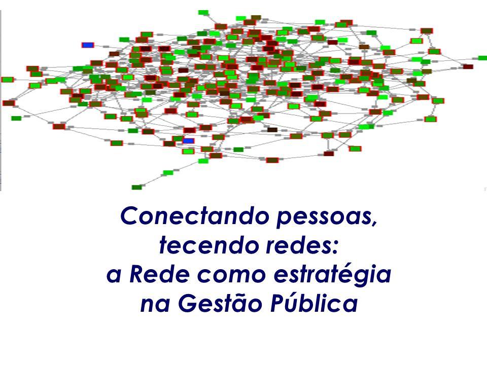 Conectando pessoas, tecendo redes: a Rede como estratégia na Gestão Pública