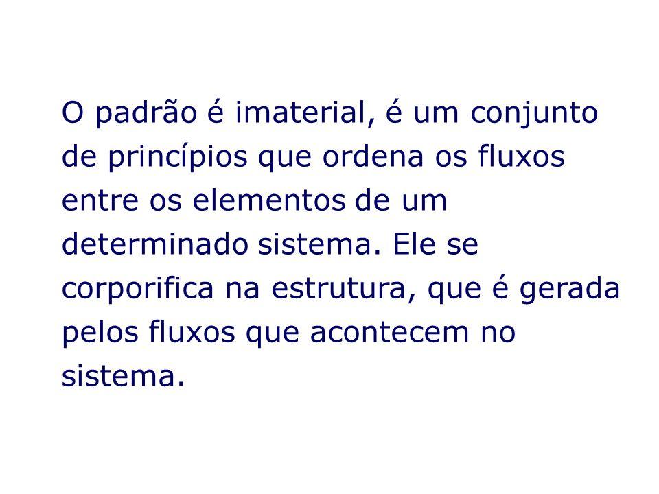 O padrão é imaterial, é um conjunto de princípios que ordena os fluxos entre os elementos de um determinado sistema. Ele se corporifica na estrutura,