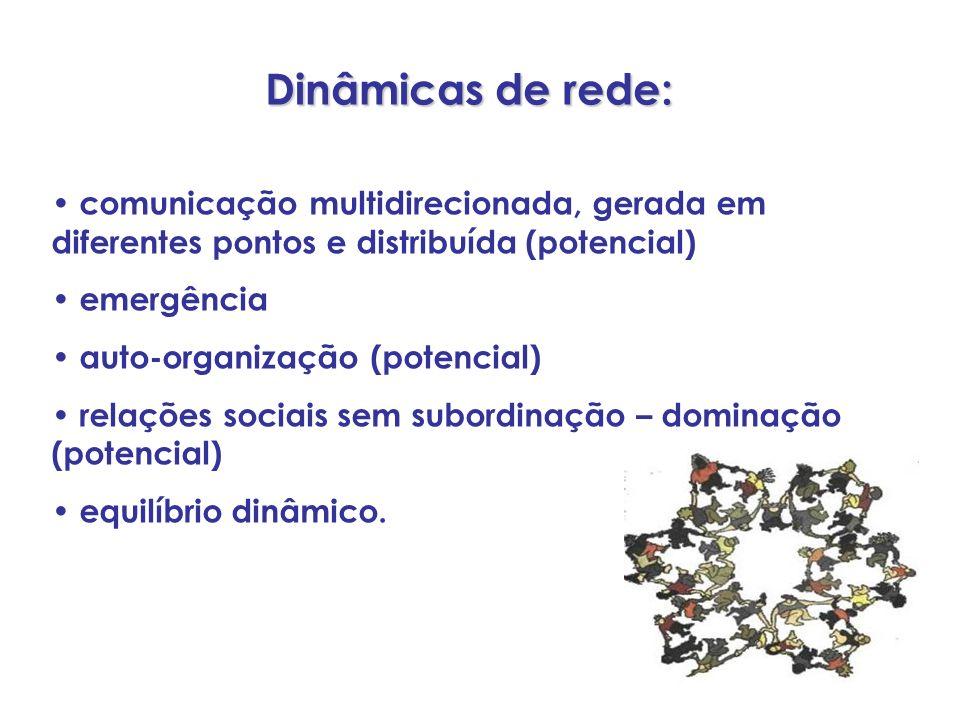 comunicação multidirecionada, gerada em diferentes pontos e distribuída (potencial) emergência auto-organização (potencial) relações sociais sem subor