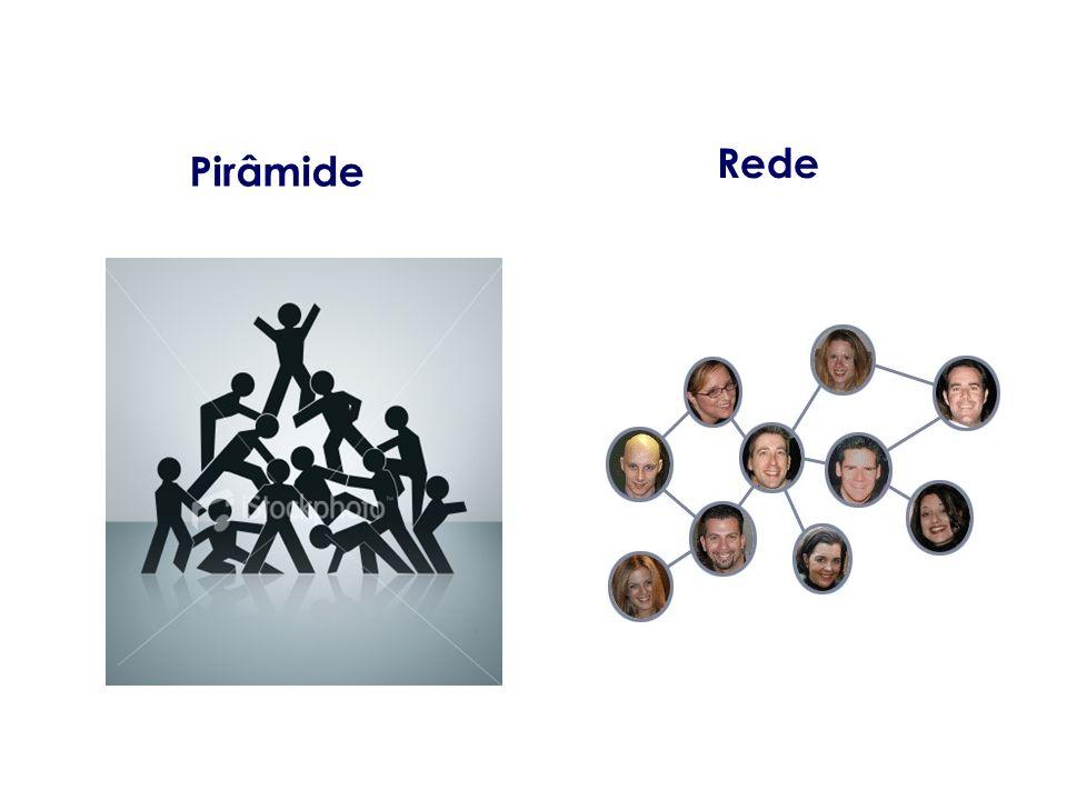 Pirâmide Rede