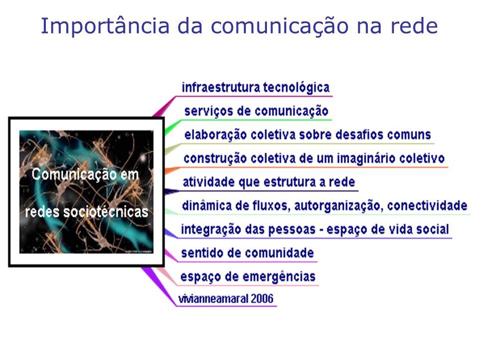 Importância da comunicação na rede
