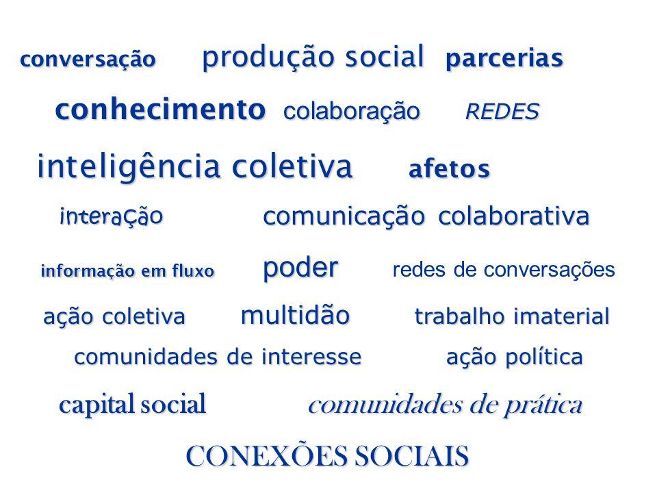 conversação produção social parcerias conhecimento colaboração REDES conhecimento colaboração REDES inteligência coletiva afetos inteligência coletiva