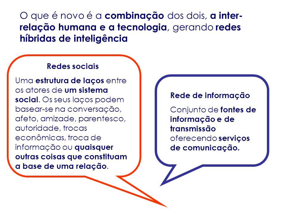 O que é novo é a combinação dos dois, a inter- relação humana e a tecnologia, gerando redes híbridas de inteligência Rede de informação Conjunto de fo