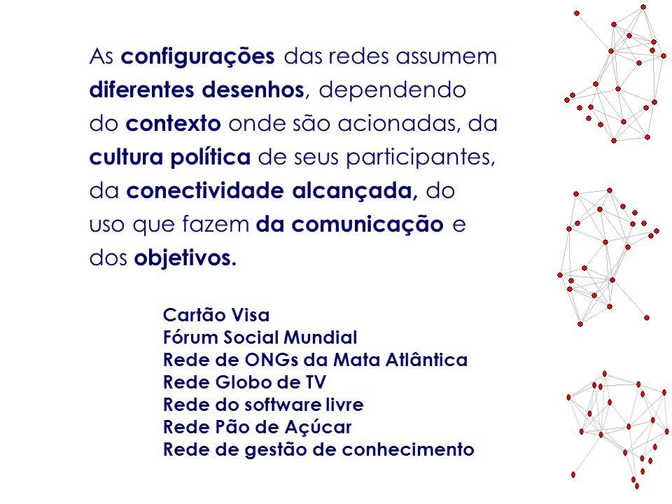 As configurações das redes assumem diferentes desenhos, dependendo do contexto onde são acionadas, da cultura política de seus participantes, da conec