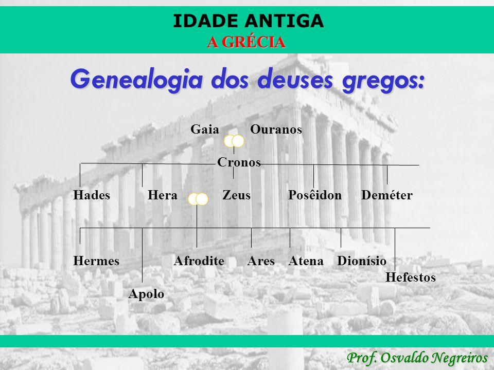 IDADE ANTIGA Prof. Osvaldo Negreiros A GRÉCIA Genealogia dos deuses gregos: Gaia Ouranos Cronos Hades Hera Zeus Posêidon Deméter Hermes Afrodite Ares