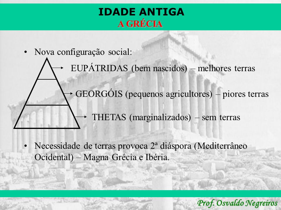 IDADE ANTIGA Prof. Osvaldo Negreiros A GRÉCIA Nova configuração social: Necessidade de terras provoca 2ª diáspora (Mediterrâneo Ocidental) – Magna Gré