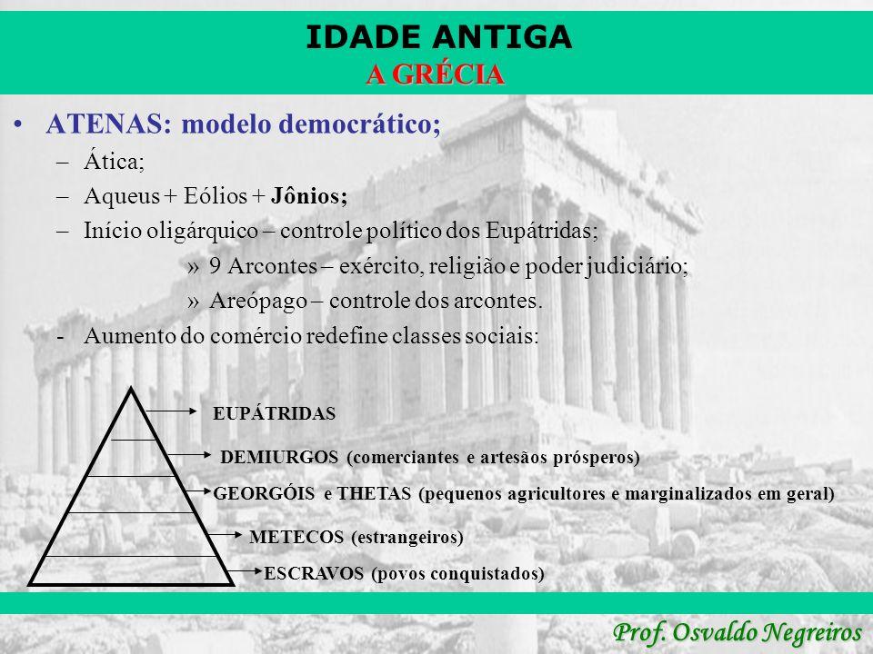 IDADE ANTIGA Prof. Osvaldo Negreiros A GRÉCIA ATENAS: modelo democrático; –Ática; –Aqueus + Eólios + Jônios; –Início oligárquico – controle político d