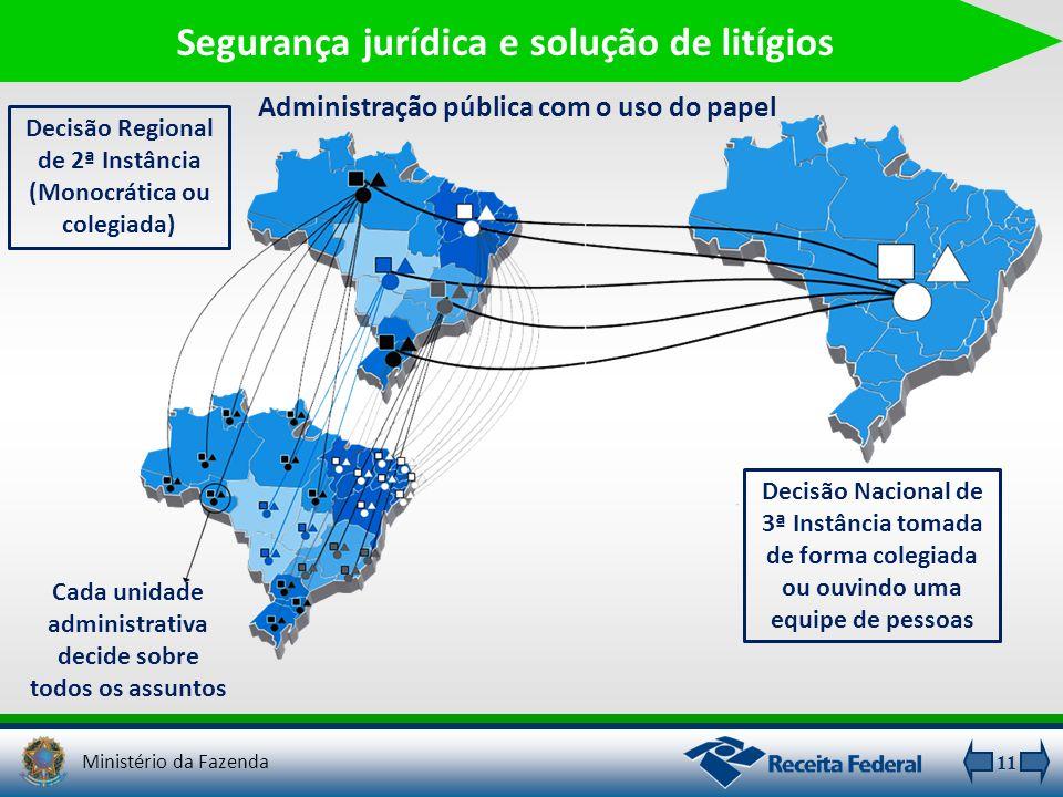11 Segurança jurídica e solução de litígios Administração pública com o uso do papel Cada unidade administrativa decide sobre todos os assuntos Decisã