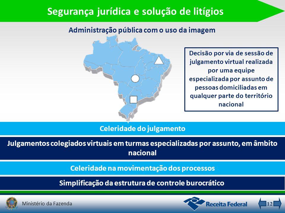 12 Segurança jurídica e solução de litígios Administração pública com o uso da imagem Celeridade na movimentação dos processos Julgamentos colegiados