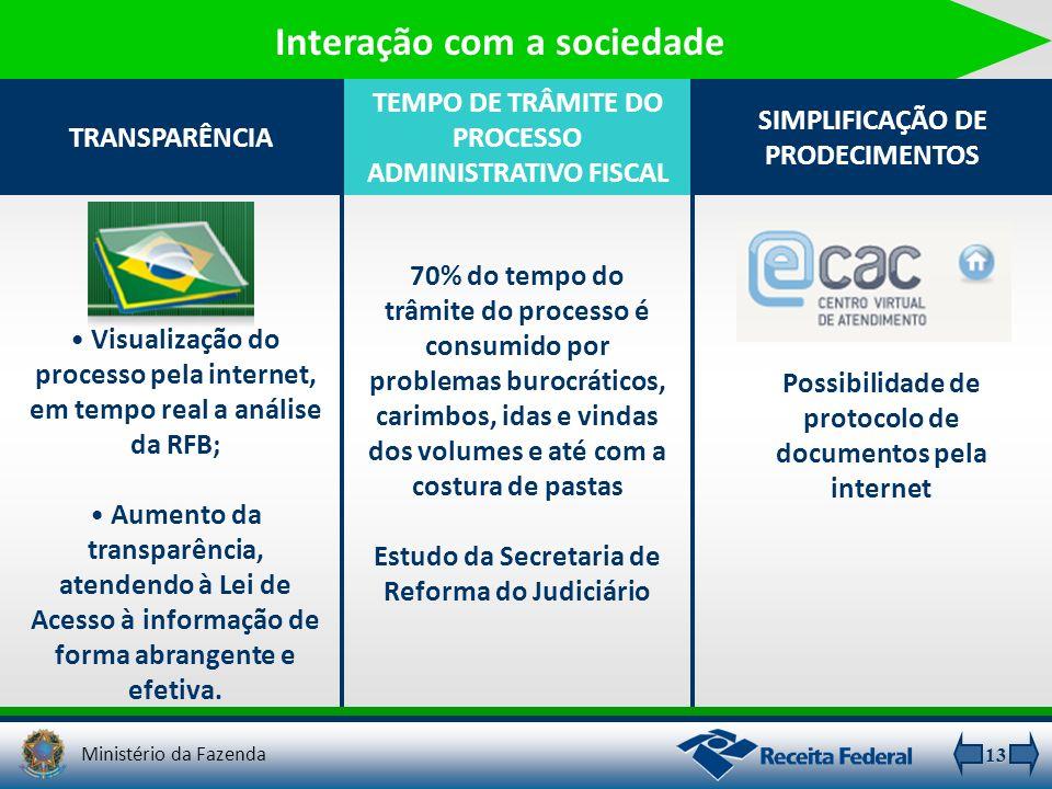 13 Interação com a sociedade Possibilidade de protocolo de documentos pela internet TRANSPARÊNCIA 70% do tempo do trâmite do processo é consumido por