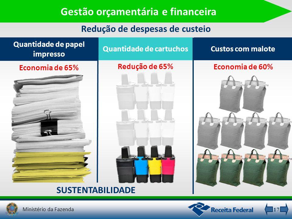 17 Gestão orçamentária e financeira Quantidade de papel impresso Quantidade de cartuchosCustos com malote Redução de despesas de custeio Economia de 6