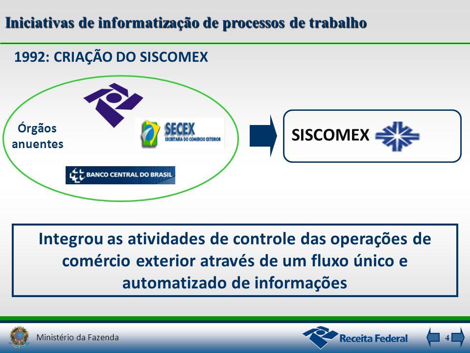 4 1992: CRIAÇÃO DO SISCOMEX Órgãos anuentes Integrou as atividades de controle das operações de comércio exterior através de um fluxo único e automati