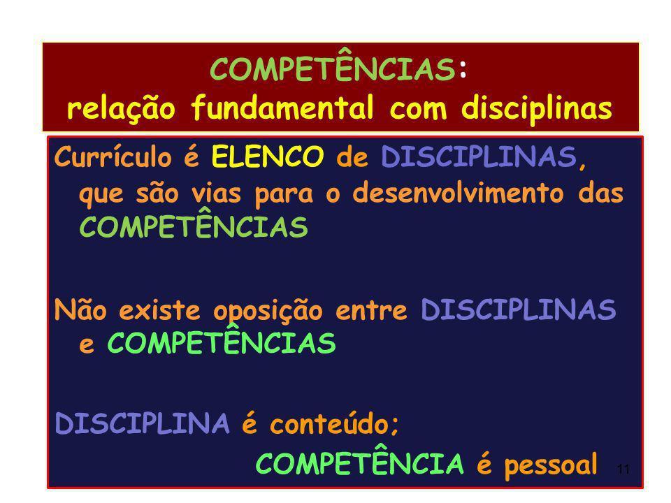 COMPETÊNCIAS : relação fundamental com disciplinas Currículo é ELENCO de DISCIPLINAS, que são vias para o desenvolvimento das COMPETÊNCIAS Não existe