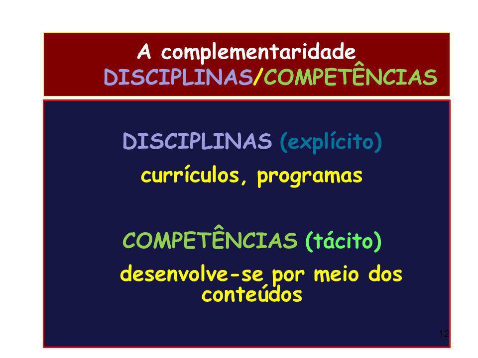 A complementaridade DISCIPLINAS/COMPETÊNCIAS DISCIPLINAS (explícito) currículos, programas COMPETÊNCIAS (tácito) desenvolve-se por meio dos conteúdos
