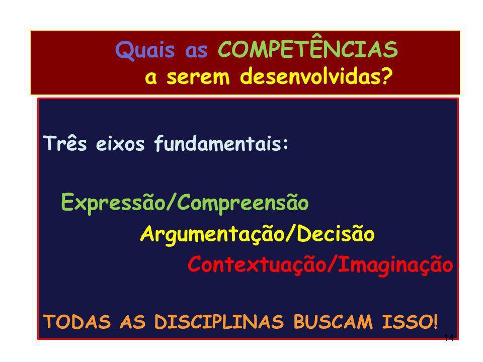 Quais as COMPETÊNCIAS a serem desenvolvidas? Três eixos fundamentais: Expressão/Compreensão Argumentação/Decisão Contextuação/Imaginação TODAS AS DISC