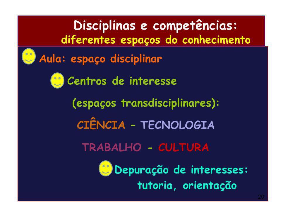 # Aula: espaço disciplinar # Centros de interesse (espaços transdisciplinares): CIÊNCIA – TECNOLOGIA TRABALHO - CULTURA # Depuração de interesses: tut