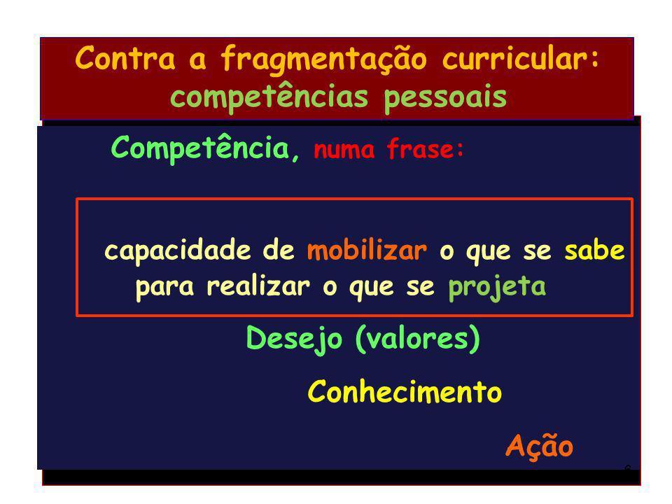 Competência, numa frase: capacidade de mobilizar o que se sabe para realizar o que se projeta Desejo (valores) Conhecimento Ação Contra a fragmentação