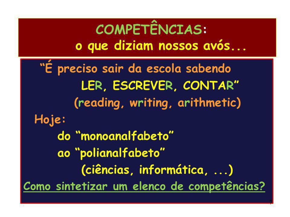 COMPETÊNCIAS: o que diziam nossos avós... É preciso sair da escola sabendo LER, ESCREVER, CONTAR (reading, writing, arithmetic) Hoje: do monoanalfabet