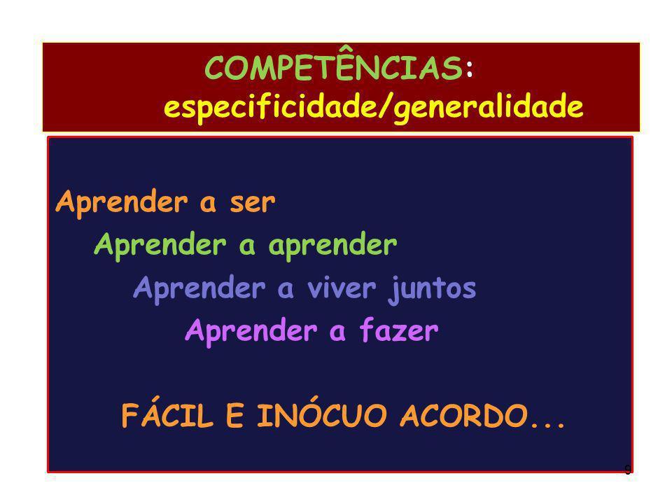 COMPETÊNCIAS: especificidade/generalidade Aprender a ser Aprender a aprender Aprender a viver juntos Aprender a fazer FÁCIL E INÓCUO ACORDO... 9
