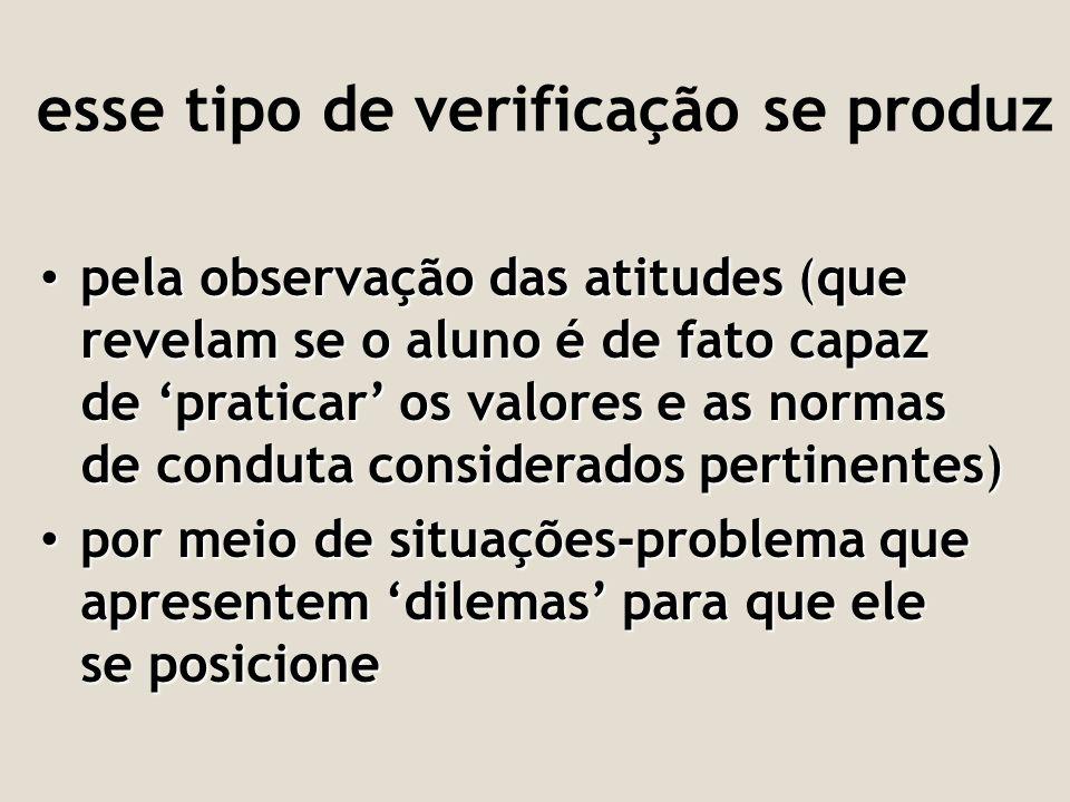 esse tipo de verificação se produz pela observação das atitudes (que revelam se o aluno é de fato capaz de praticar os valores e as normas de conduta