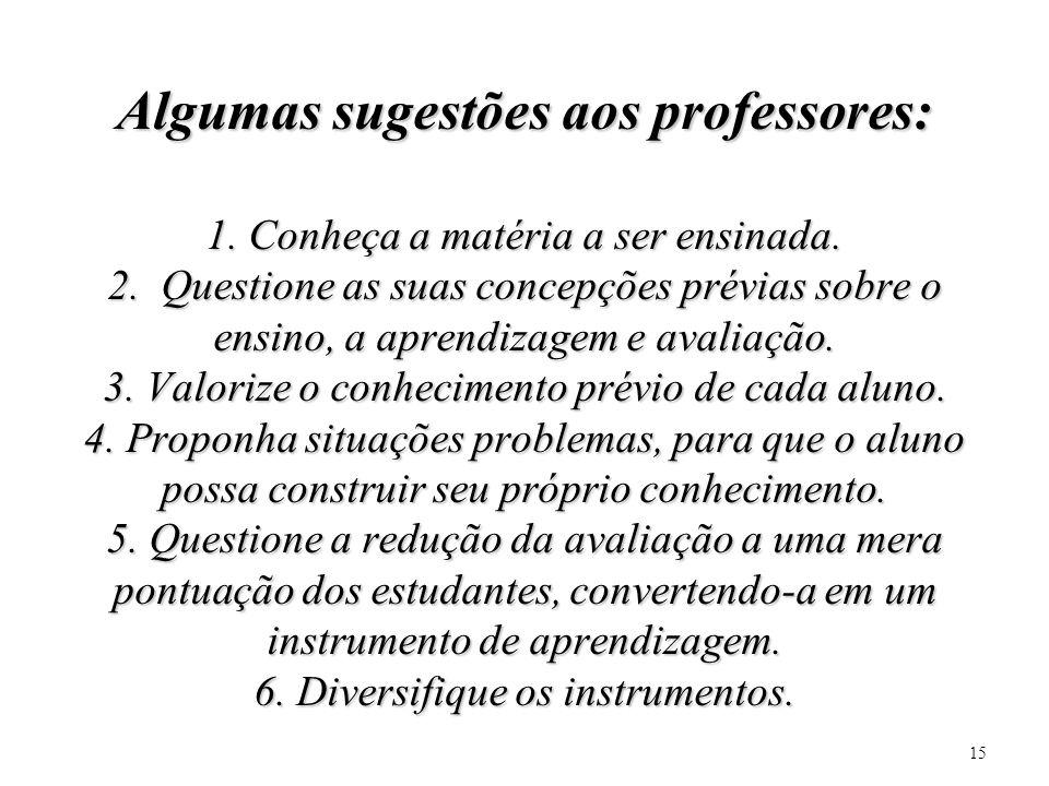 14 O ERRO Fonte de informação para o professor Sinal de uma estruturação em construção Deve direcionar a atuação do professor