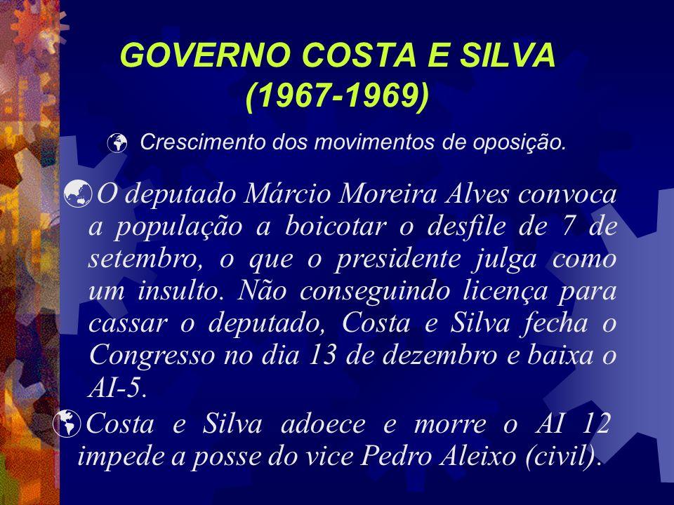 GOVERNO CASTELLO BRANCO (1964-1967) Bipartidarismo. INSS; Ibra; Banco Central; Cruzeiro Novo. Constituição de 1967