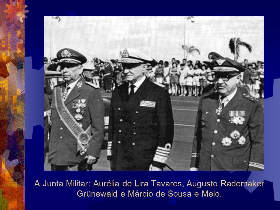 GOVERNO COSTA E SILVA (1967-1969) Crescimento dos movimentos de oposição. O deputado Márcio Moreira Alves convoca a população a boicotar o desfile de