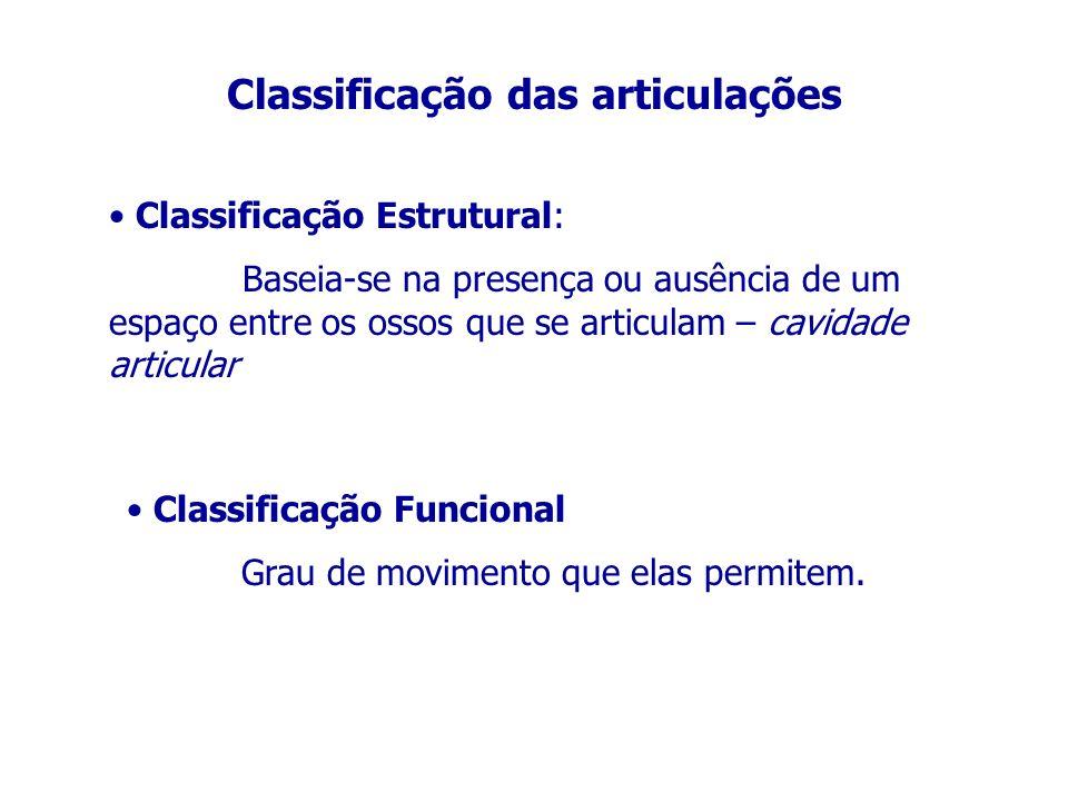 Classificação das articulações Classificação Estrutural: Baseia-se na presença ou ausência de um espaço entre os ossos que se articulam – cavidade art