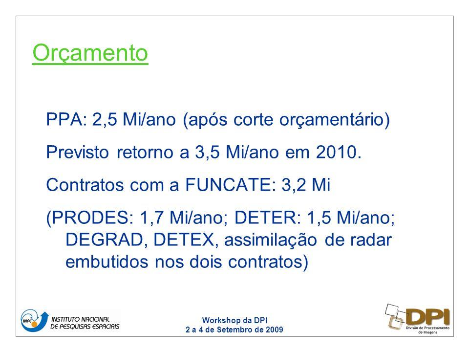 Workshop da DPI 2 a 4 de Setembro de 2009 PPA: 2,5 Mi/ano (após corte orçamentário) Previsto retorno a 3,5 Mi/ano em 2010. Contratos com a FUNCATE: 3,
