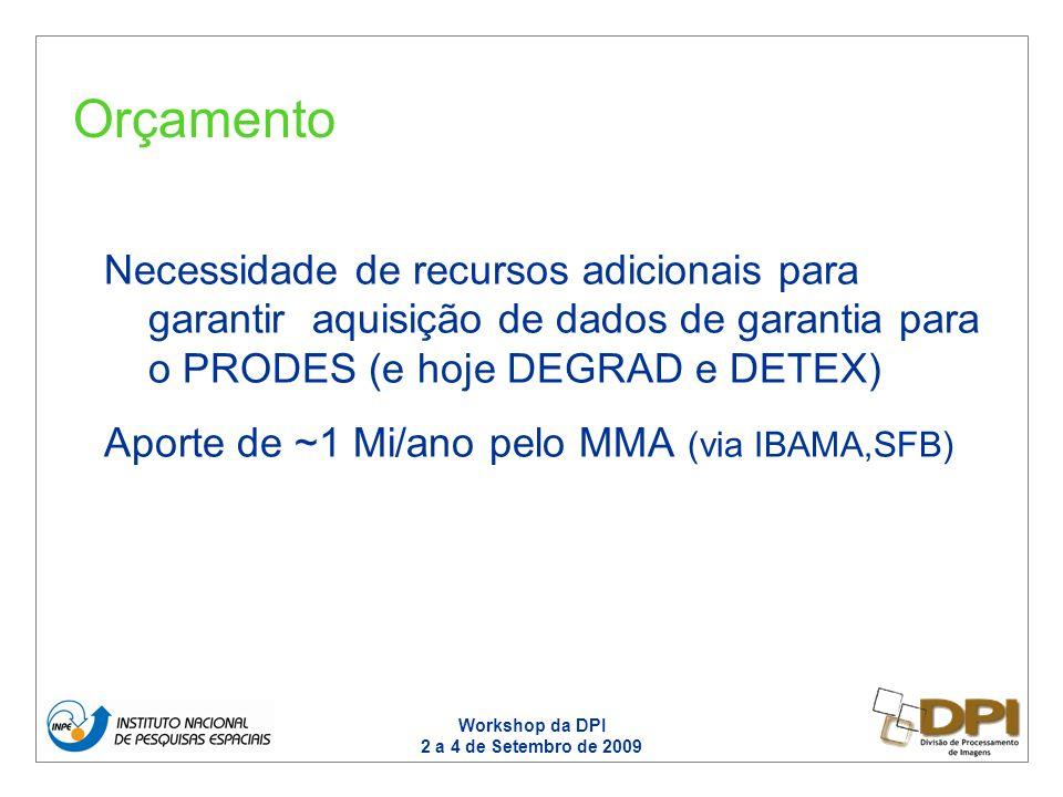 Workshop da DPI 2 a 4 de Setembro de 2009 Necessidade de recursos adicionais para garantir aquisição de dados de garantia para o PRODES (e hoje DEGRAD e DETEX) Aporte de ~1 Mi/ano pelo MMA (via IBAMA,SFB) Orçamento