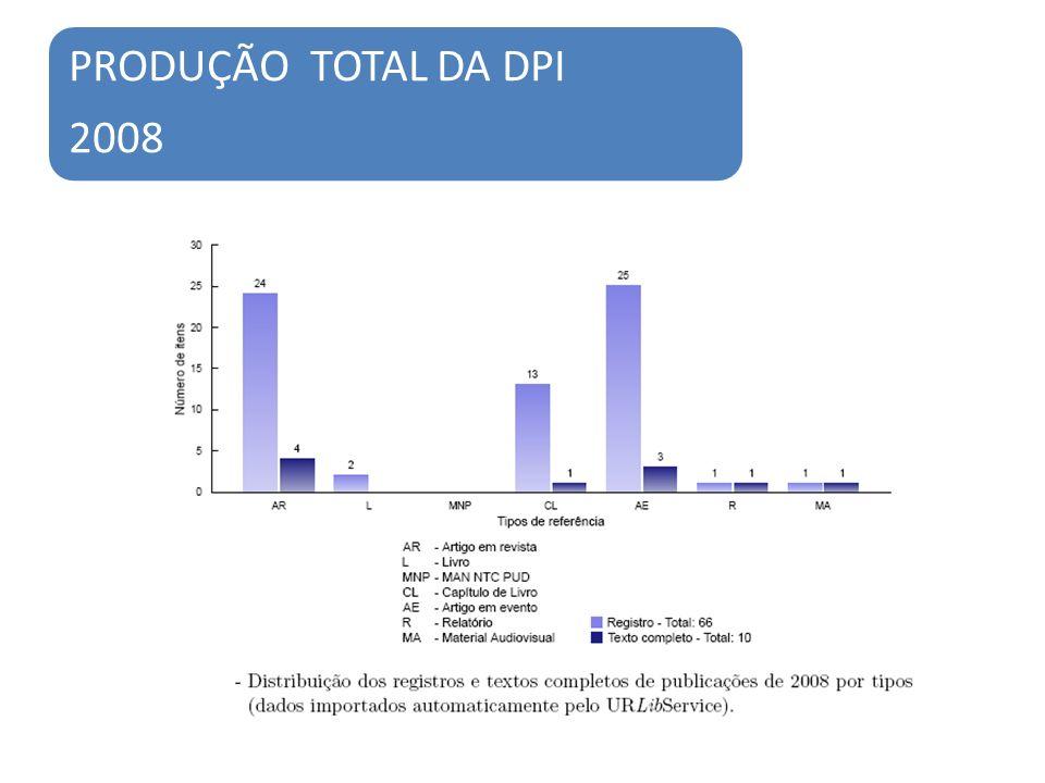 PRODUÇÃO TOTAL DA DPI 2008