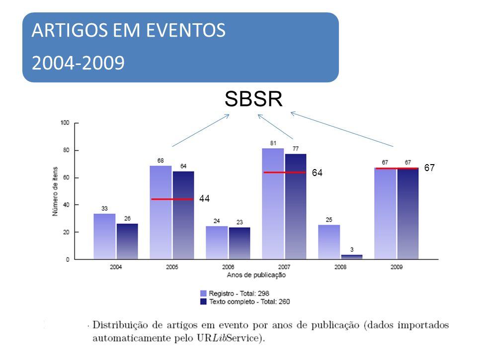 ARTIGOS EM REVISTAS 2004-2009 (94 OBT)