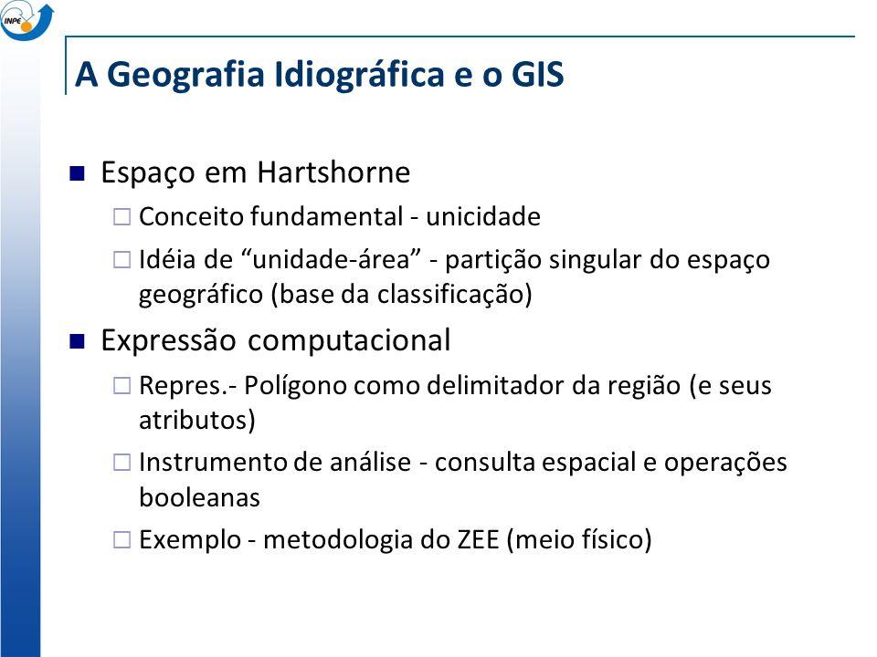 Desafios Epistemológicos O que tem os geoprocessadores a aprender com a teoria geográfica ? Teoria Geográfica - conceito de espaço Geografia Idiográfi