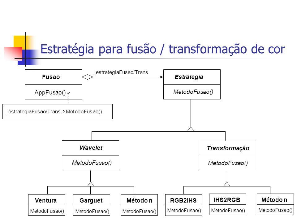 Estratégia para fusão / transformação de cor Fusao AppFusao() Estrategia MetodoFusao() Ventura MetodoFusao() GarguetMétodo n _estrategiaFusao/Trans _e