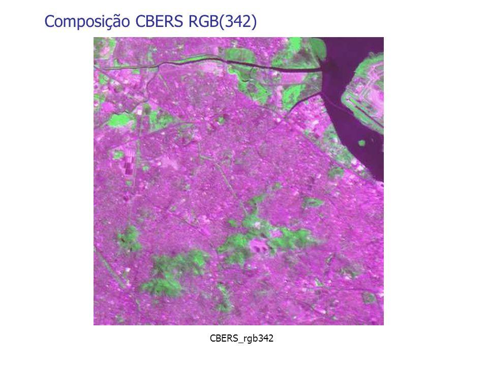 Composição CBERS RGB(342) CBERS_rgb342