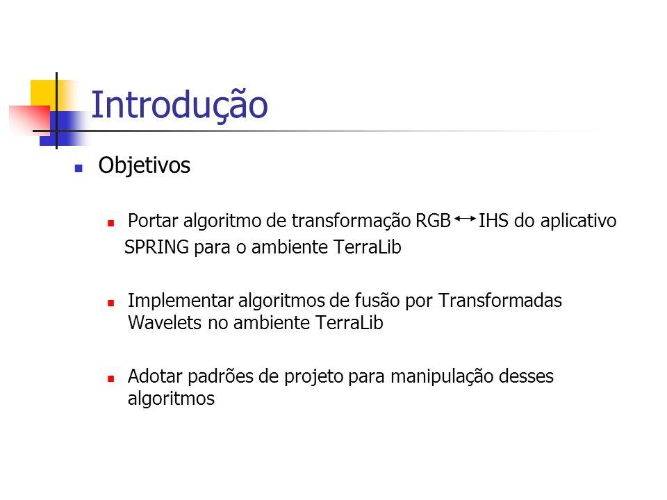 Objetivos Portar algoritmo de transformação RGB IHS do aplicativo SPRING para o ambiente TerraLib Implementar algoritmos de fusão por Transformadas Wa