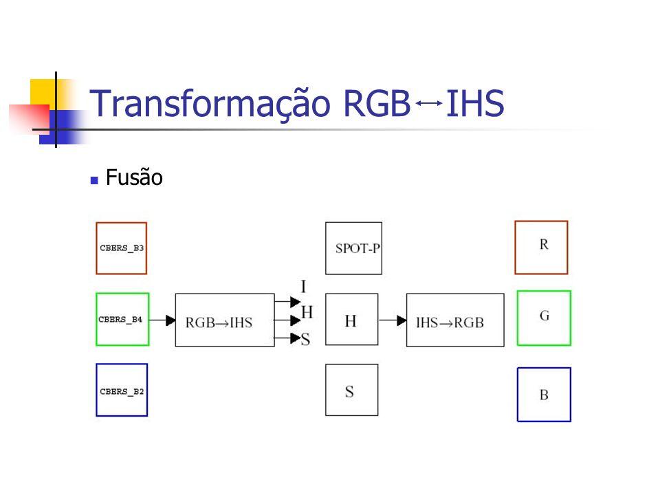Transformação RGB IHS Fusão