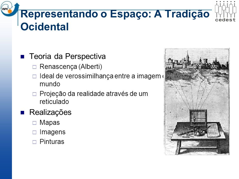 Representando o Espaço: A Tradição Ocidental Teoria da Perspectiva Renascença (Alberti) Ideal de verossimilhança entre a imagem e o mundo Projeção da realidade através de um reticulado Realizações Mapas Imagens Pinturas