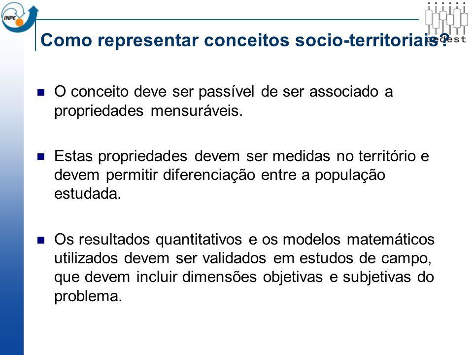 Como representar conceitos socio-territoriais.